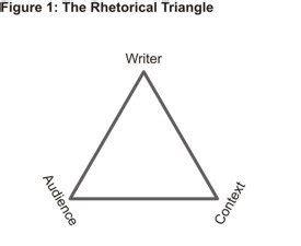Essay context paragraph